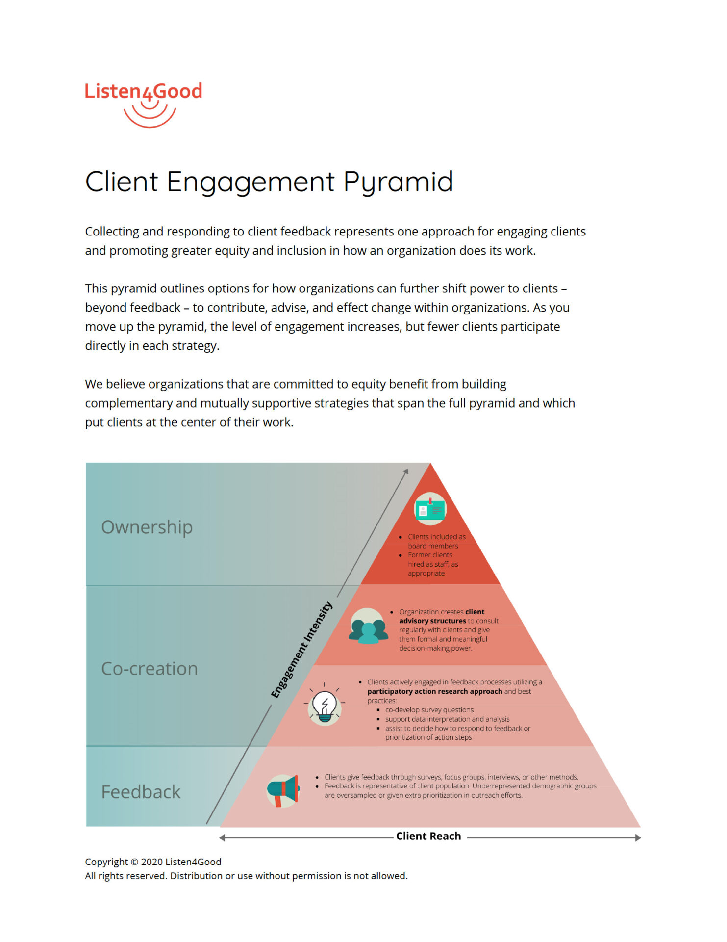 listen4good client engagement pyramid hero image
